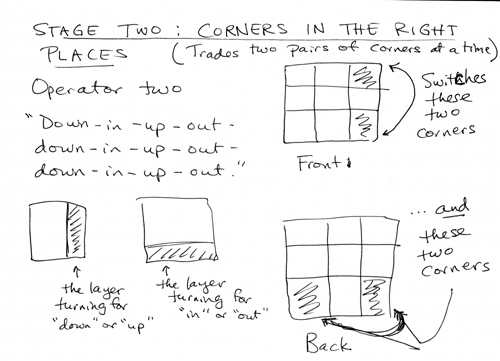 Arcane nerd knowledge revealed: a nice way to solve Rubik's